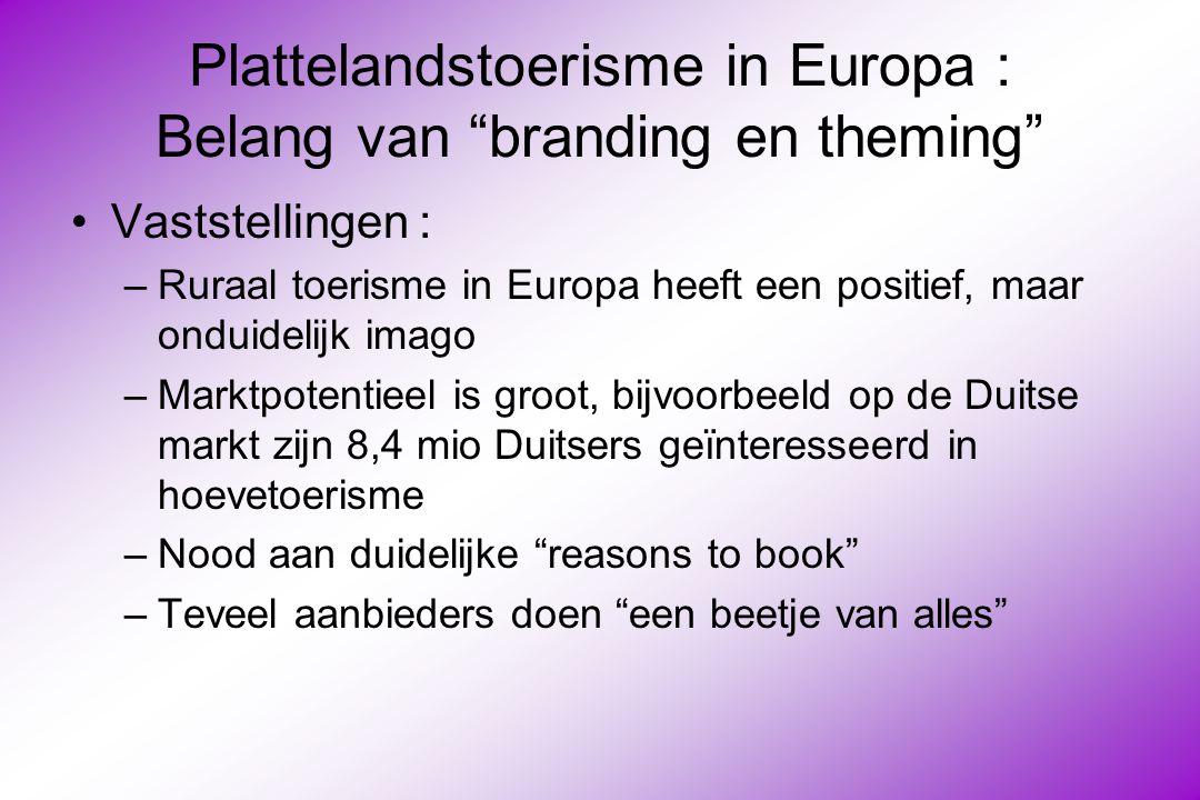 Plattelandstoerisme in Europa : Belang van branding en theming