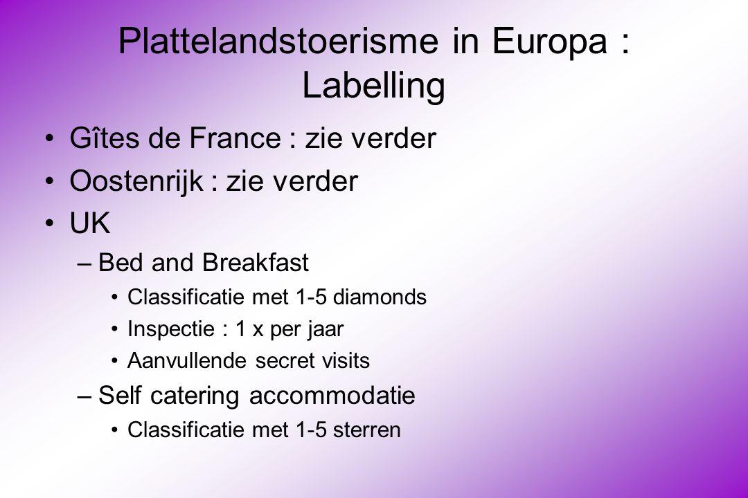 Plattelandstoerisme in Europa : Labelling
