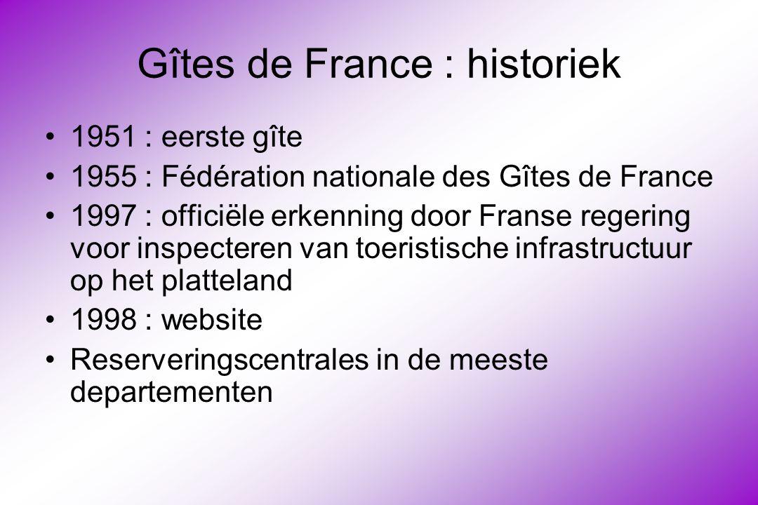 Gîtes de France : historiek