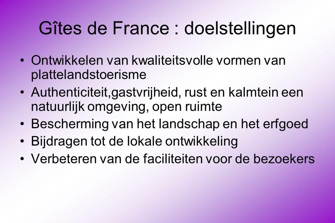 Gîtes de France : doelstellingen