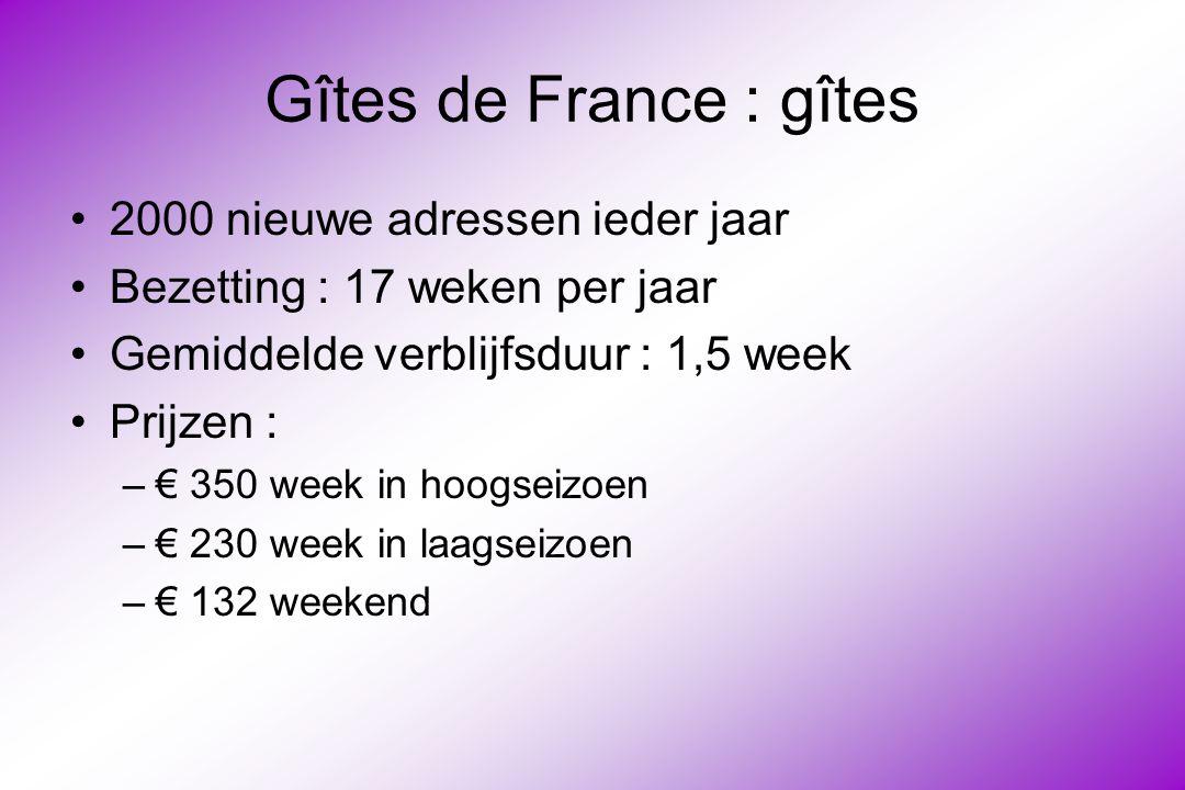 Gîtes de France : gîtes 2000 nieuwe adressen ieder jaar