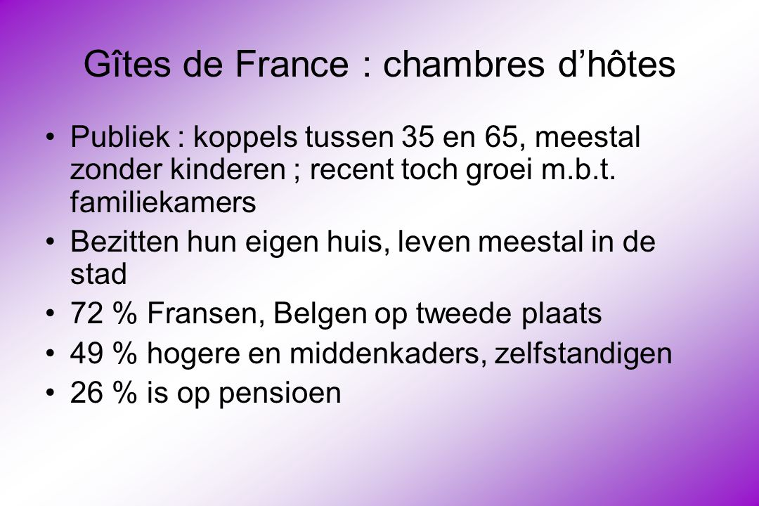 Gîtes de France : chambres d'hôtes