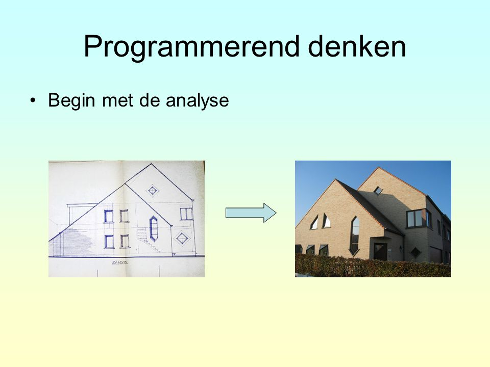 Programmerend denken Begin met de analyse
