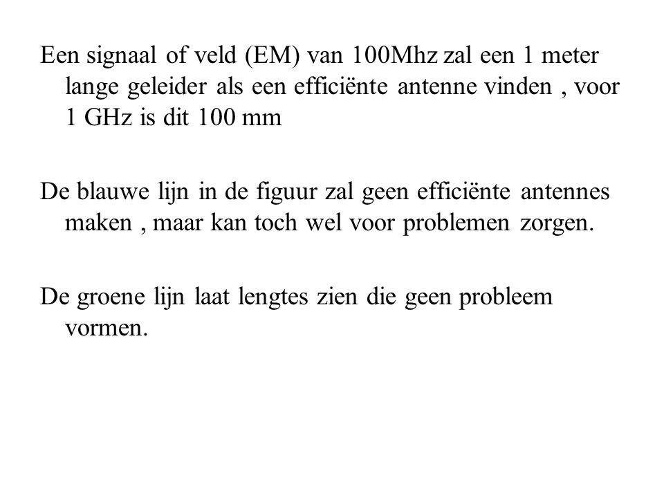 Een signaal of veld (EM) van 100Mhz zal een 1 meter lange geleider als een efficiënte antenne vinden , voor 1 GHz is dit 100 mm