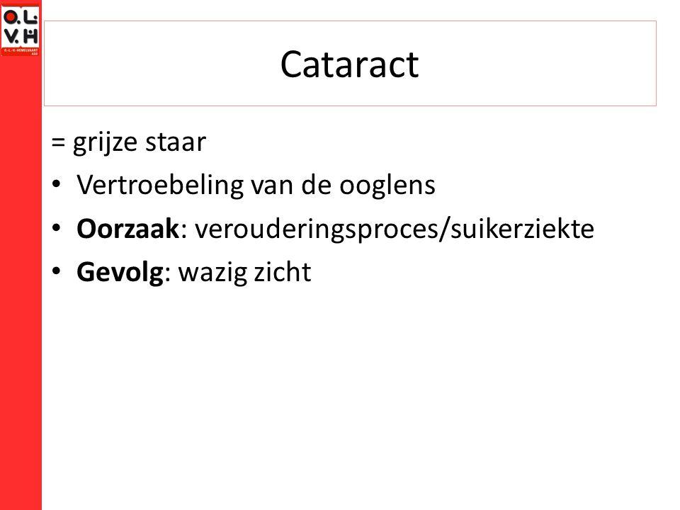 Cataract = grijze staar Vertroebeling van de ooglens