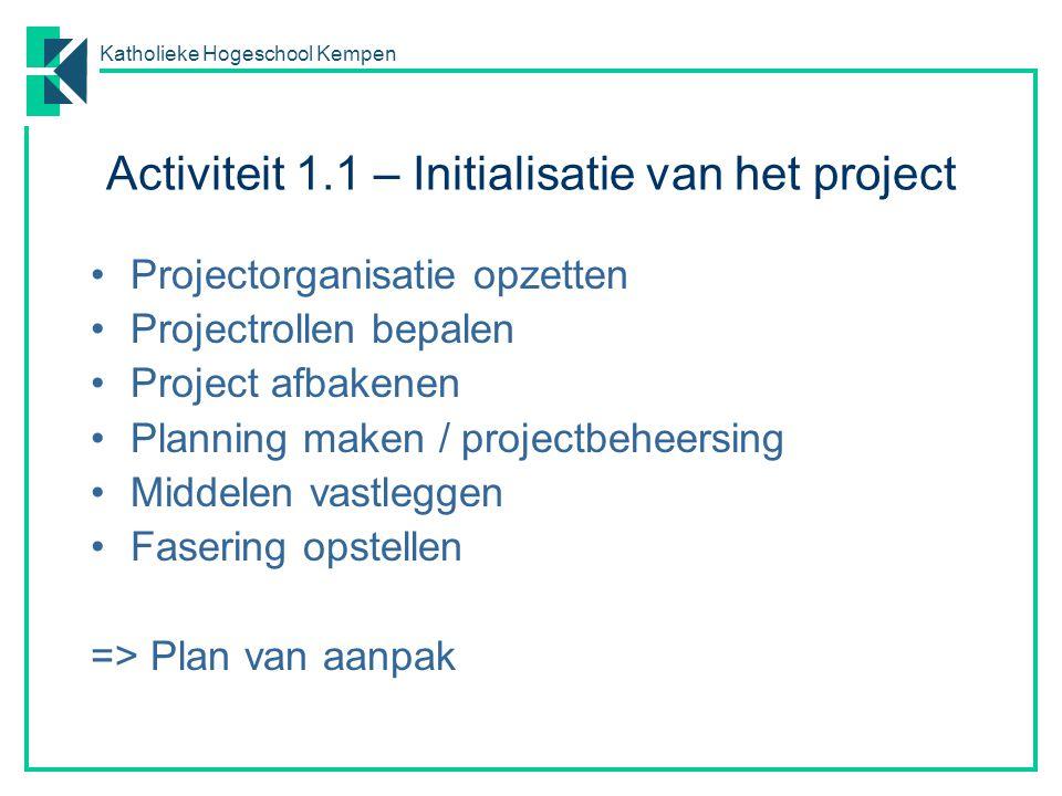 Activiteit 1.1 – Initialisatie van het project