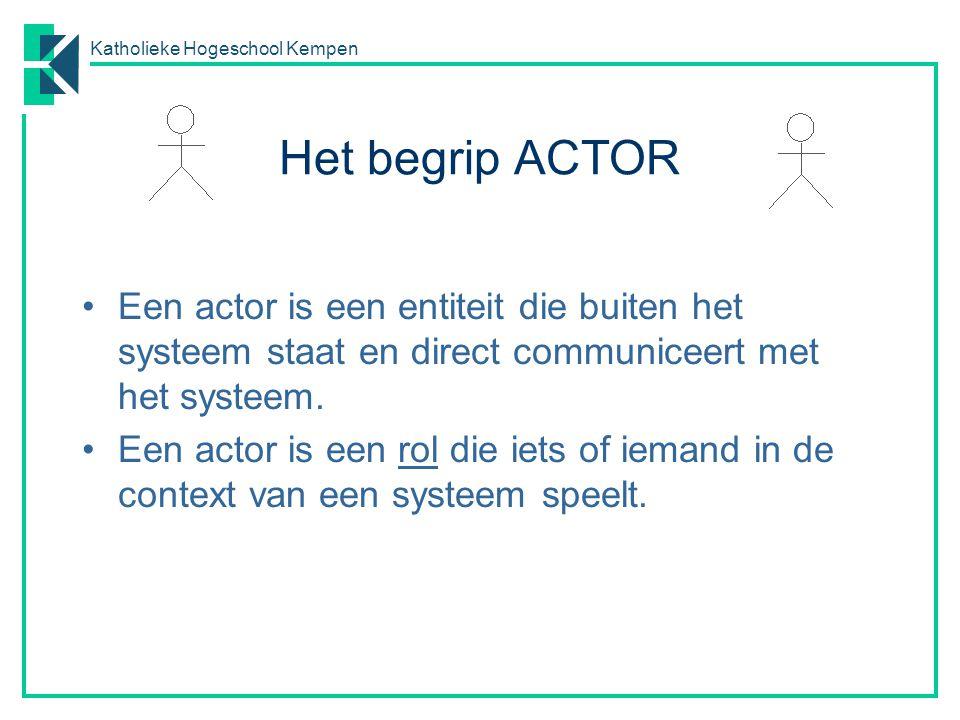 Het begrip ACTOR Een actor is een entiteit die buiten het systeem staat en direct communiceert met het systeem.