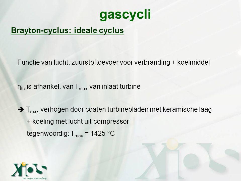 gascycli Brayton-cyclus: ideale cyclus