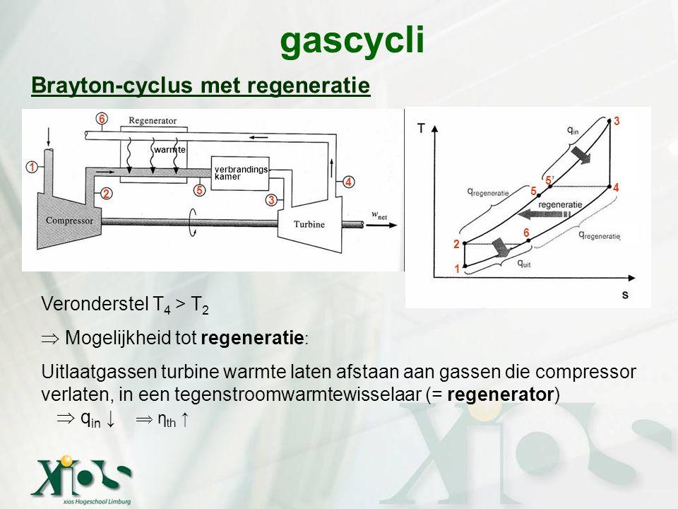 gascycli Brayton-cyclus met regeneratie Veronderstel T4 > T2