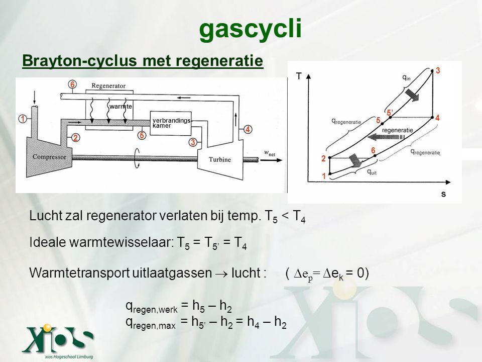 gascycli Brayton-cyclus met regeneratie