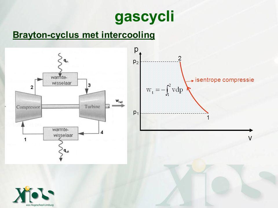gascycli Brayton-cyclus met intercooling p v 2 p2 isentrope compressie