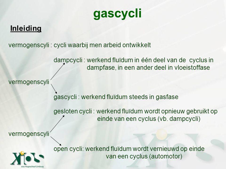 gascycli Inleiding vermogenscyli : cycli waarbij men arbeid ontwikkelt