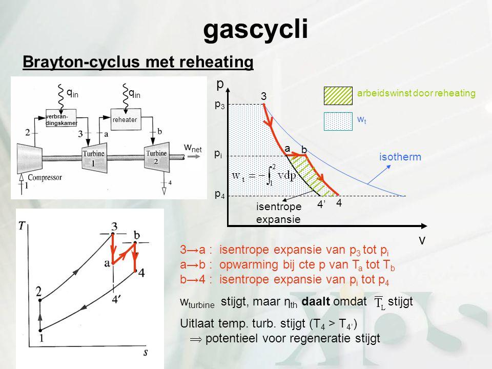 gascycli Brayton-cyclus met reheating p v