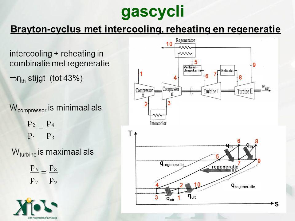 gascycli Brayton-cyclus met intercooling, reheating en regeneratie