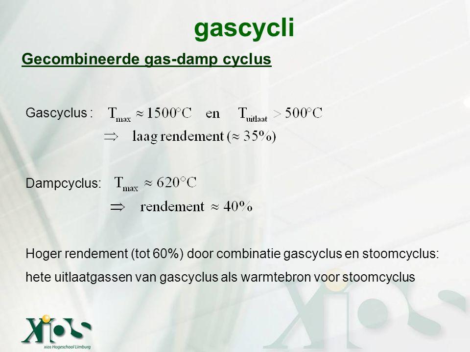 gascycli Gecombineerde gas-damp cyclus Gascyclus : Dampcyclus: