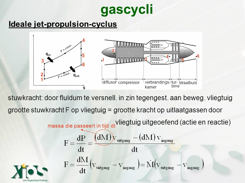 gascycli Ideale jet-propulsion-cyclus