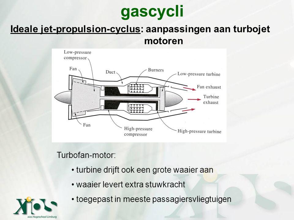 gascycli Ideale jet-propulsion-cyclus: aanpassingen aan turbojet motoren. Turbofan-motor: