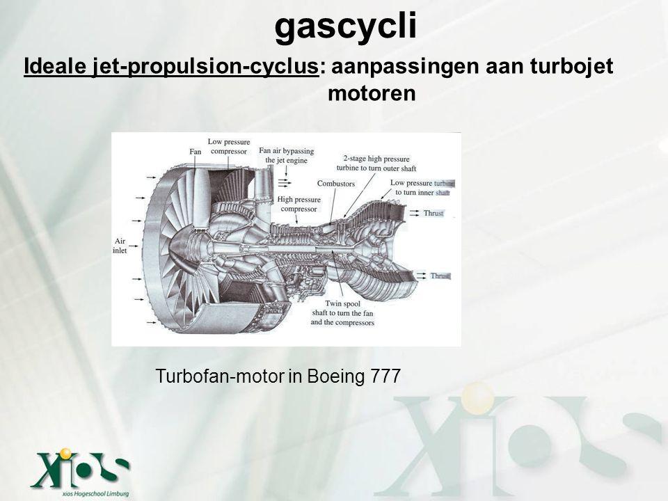 gascycli Ideale jet-propulsion-cyclus: aanpassingen aan turbojet motoren.