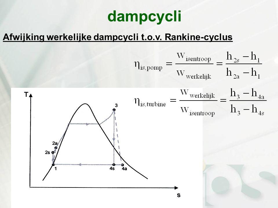 dampcycli Afwijking werkelijke dampcycli t.o.v. Rankine-cyclus