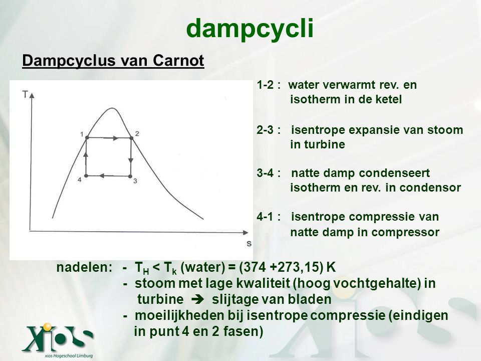 dampcycli Dampcyclus van Carnot