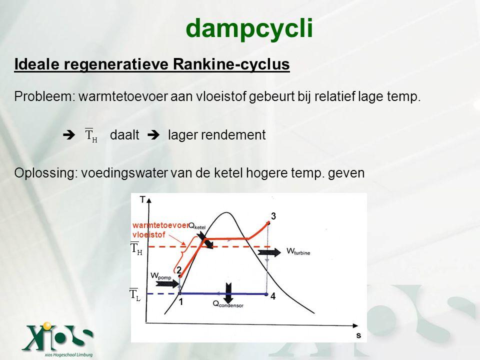 dampcycli Ideale regeneratieve Rankine-cyclus