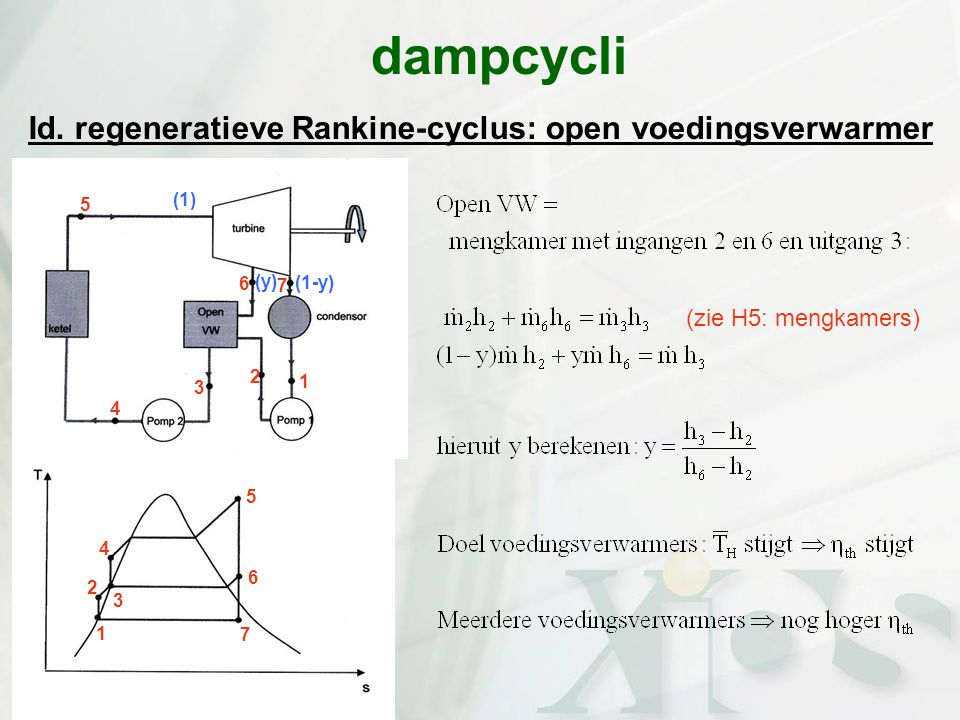 dampcycli Id. regeneratieve Rankine-cyclus: open voedingsverwarmer