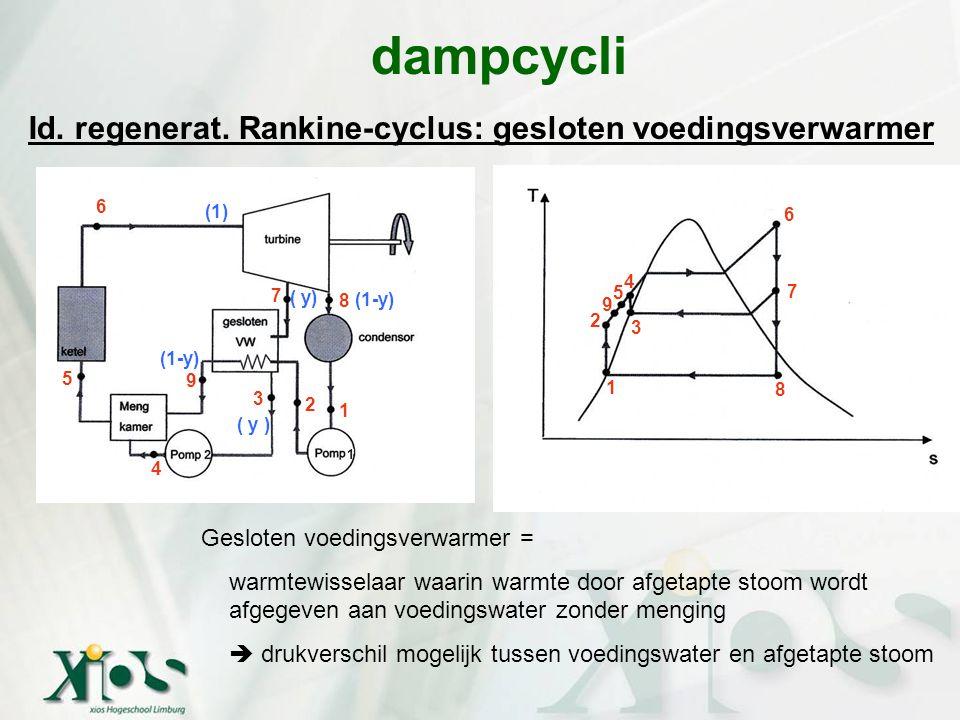 dampcycli Id. regenerat. Rankine-cyclus: gesloten voedingsverwarmer