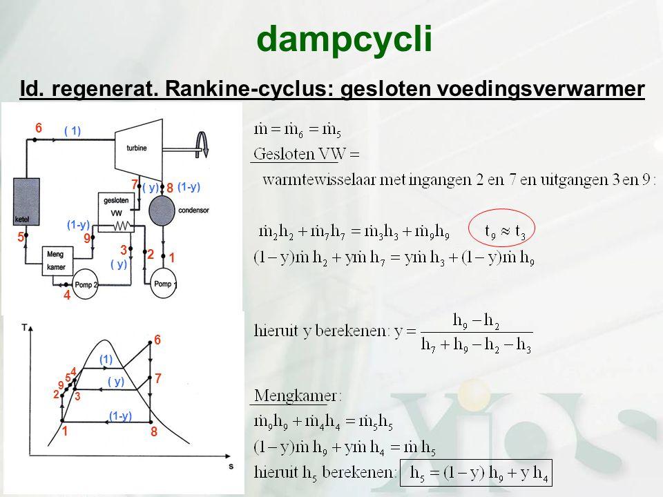 dampcycli Id. regenerat. Rankine-cyclus: gesloten voedingsverwarmer 6
