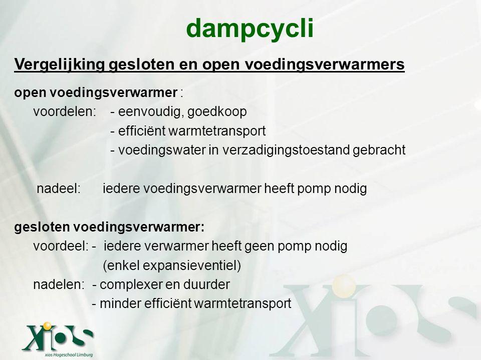 dampcycli Vergelijking gesloten en open voedingsverwarmers