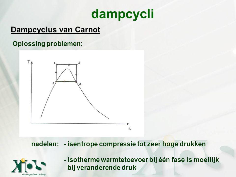 dampcycli Dampcyclus van Carnot Oplossing problemen: