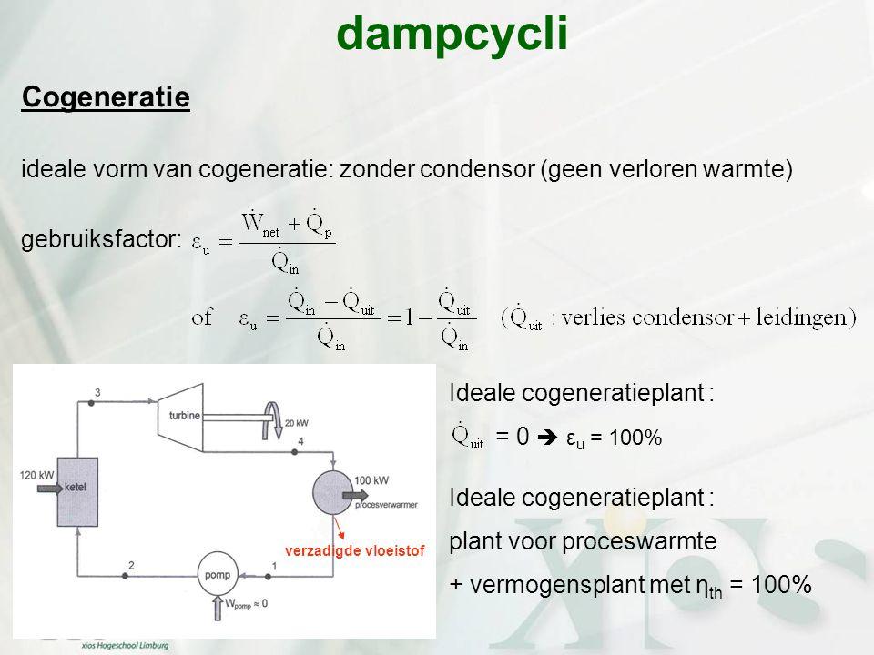 dampcycli Cogeneratie