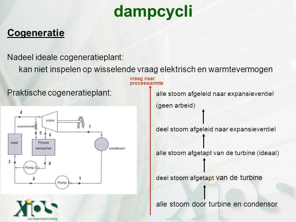 dampcycli Cogeneratie Nadeel ideale cogeneratieplant: