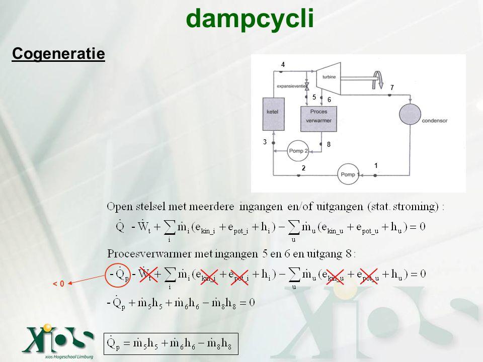 dampcycli Cogeneratie 4 7 5 6 3 8 2 1 < 0