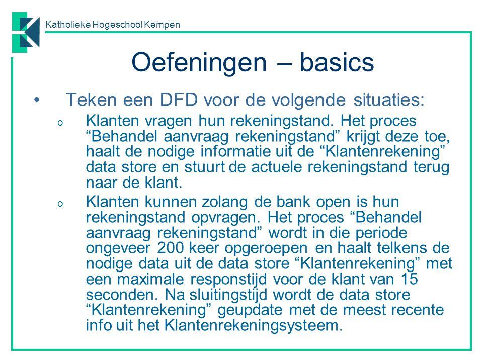 Oefeningen – basics Teken een DFD voor de volgende situaties:
