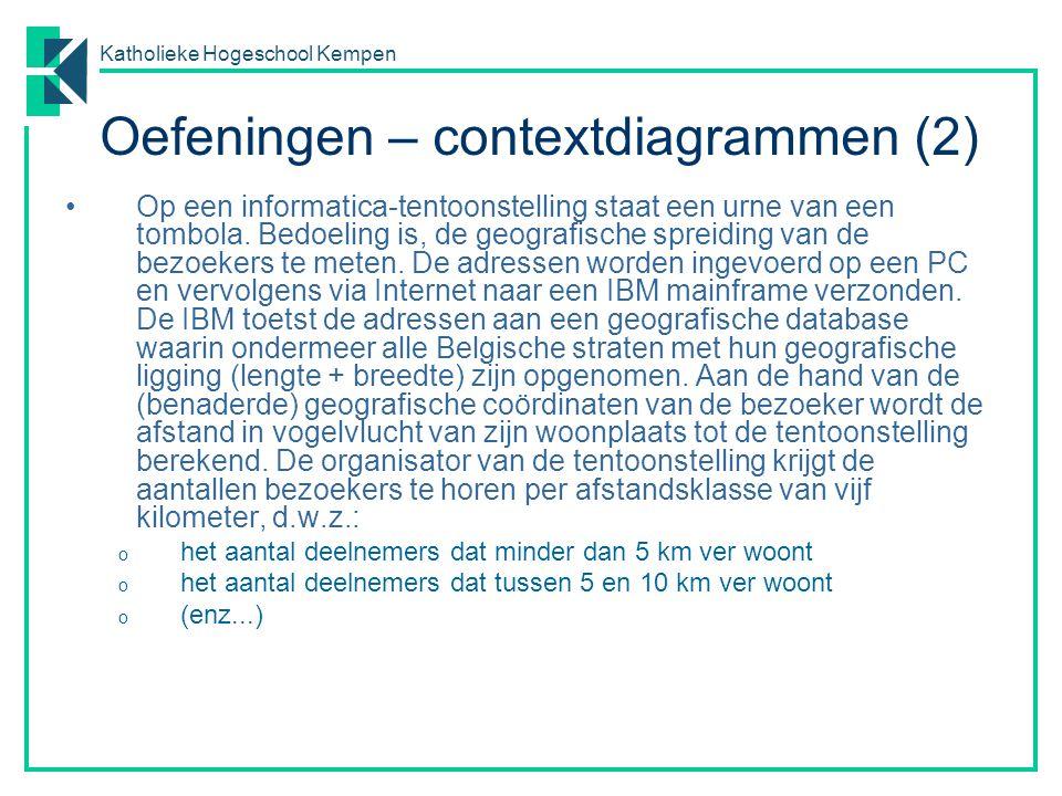 Oefeningen – contextdiagrammen (2)