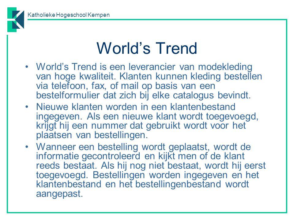 World's Trend