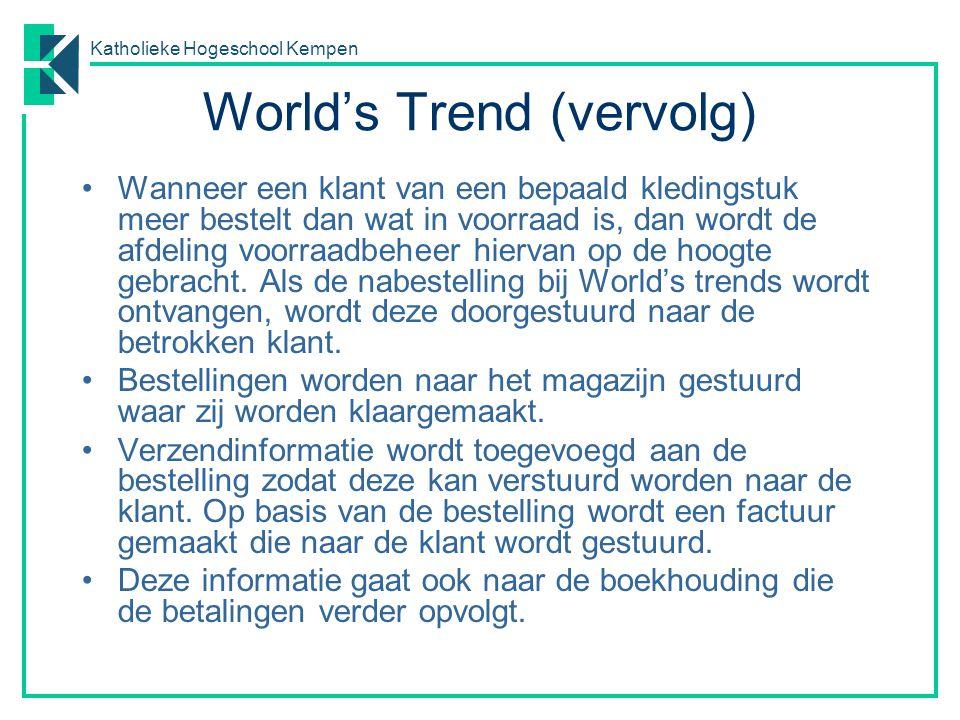 World's Trend (vervolg)