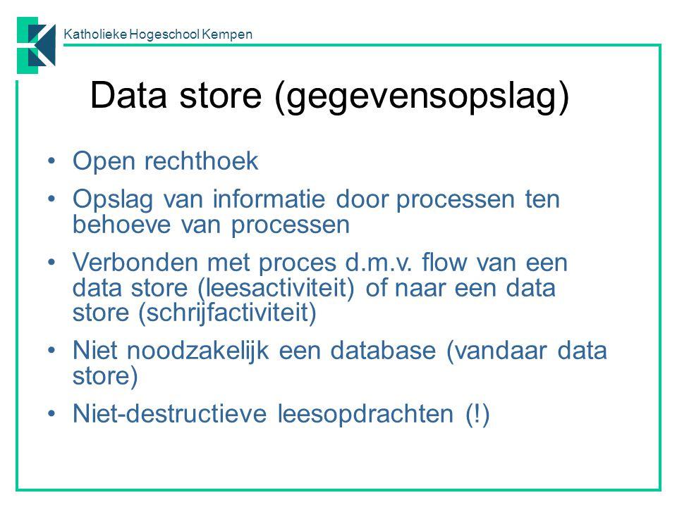 Data store (gegevensopslag)