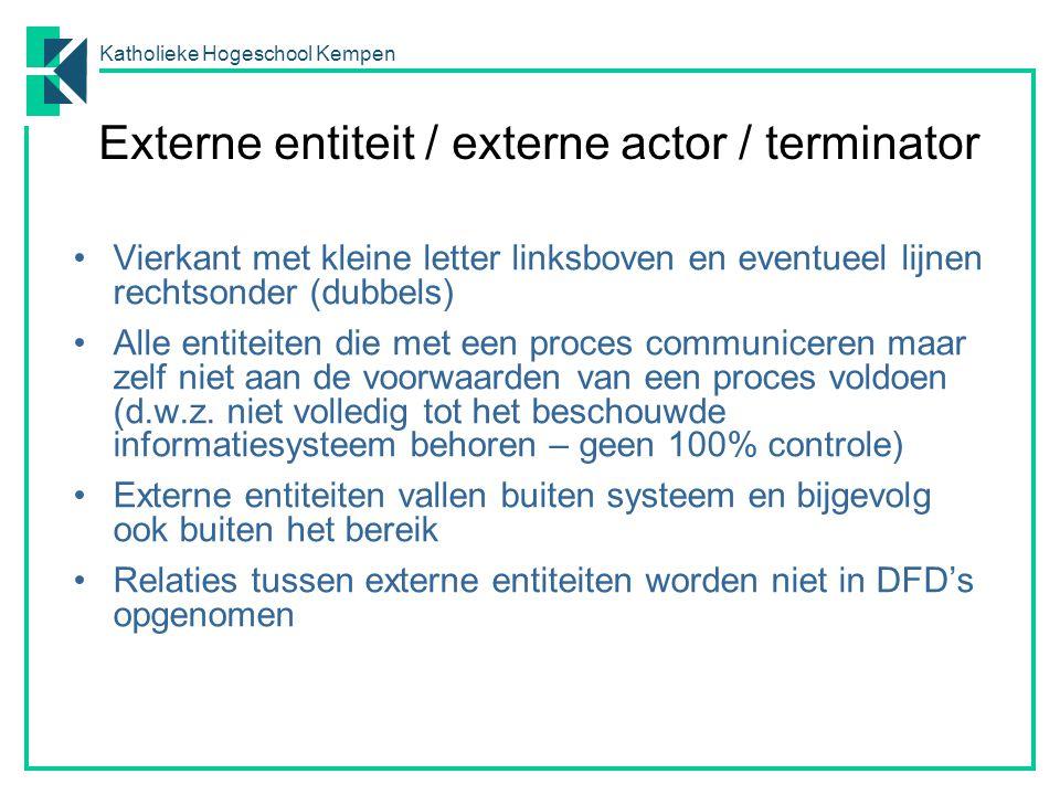 Externe entiteit / externe actor / terminator