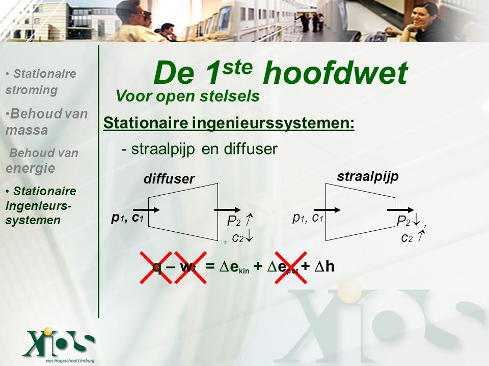 De 1ste hoofdwet Voor open stelsels Stationaire ingenieurssystemen: