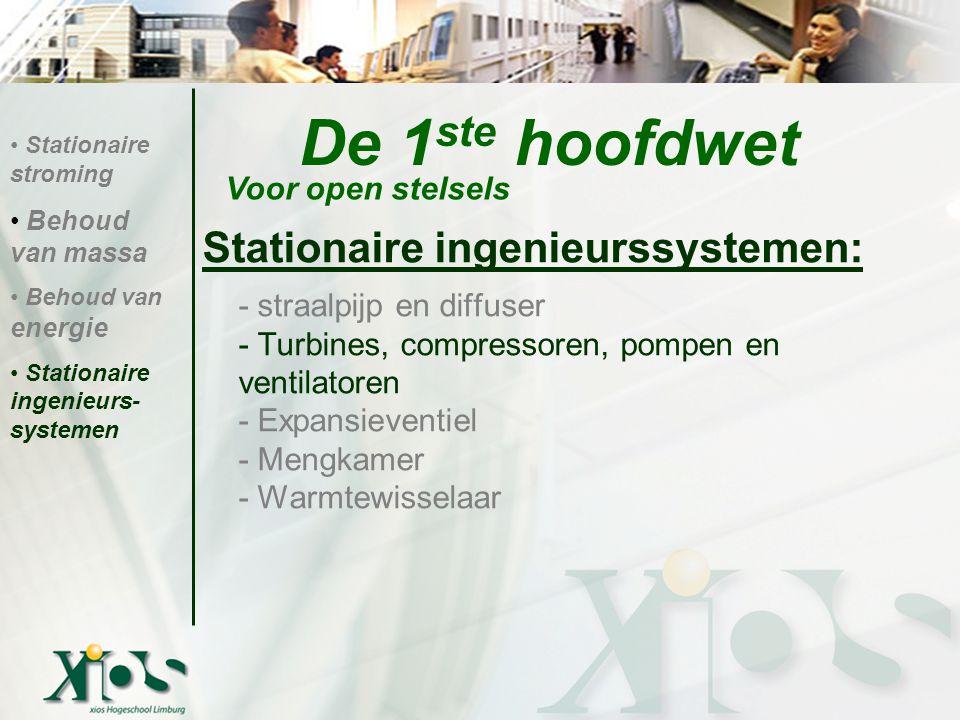 De 1ste hoofdwet Stationaire ingenieurssystemen: Voor open stelsels