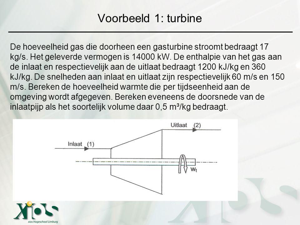 Voorbeeld 1: turbine
