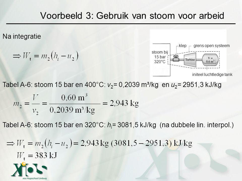 Voorbeeld 3: Gebruik van stoom voor arbeid