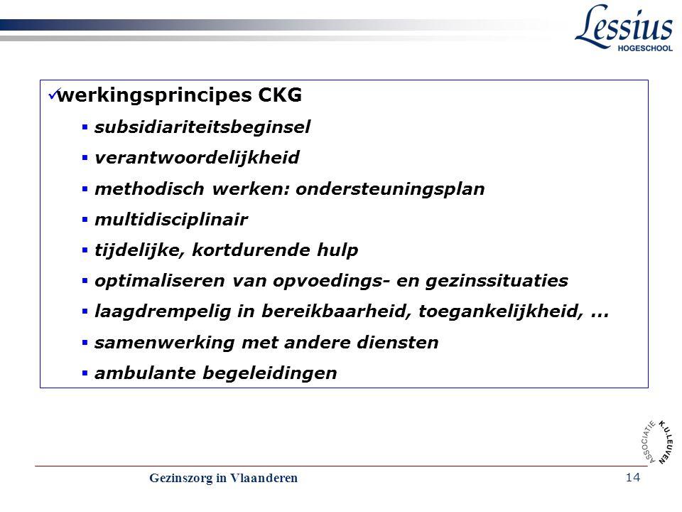 werkingsprincipes CKG