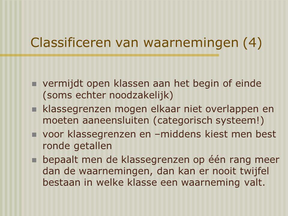 Classificeren van waarnemingen (4)