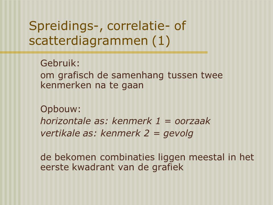 Spreidings-, correlatie- of scatterdiagrammen (1)