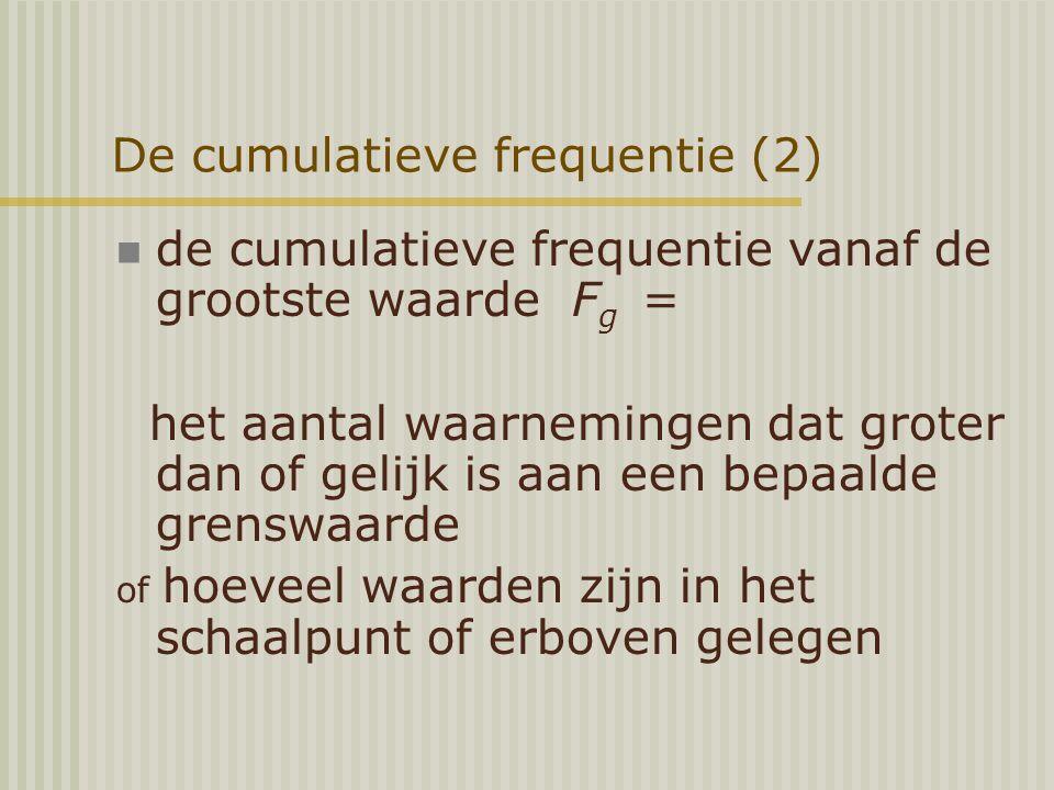 De cumulatieve frequentie (2)