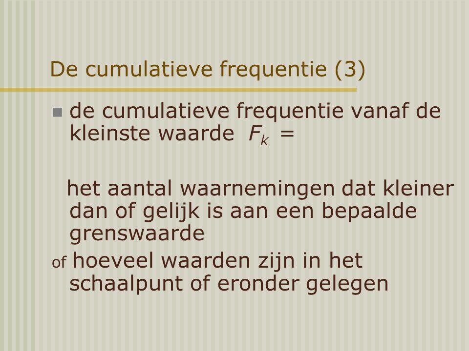 De cumulatieve frequentie (3)