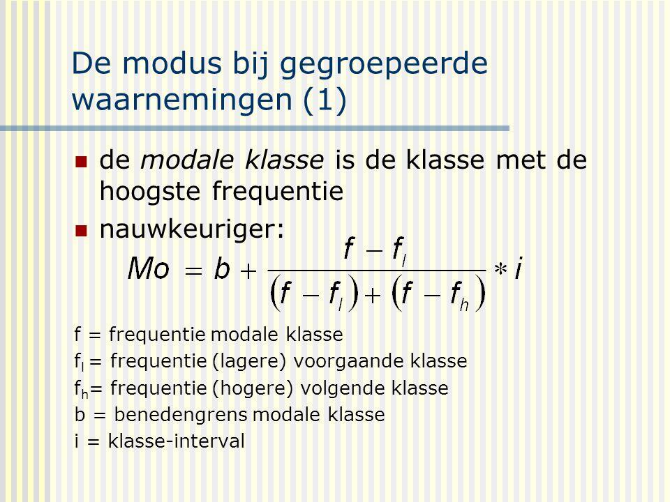 De modus bij gegroepeerde waarnemingen (1)