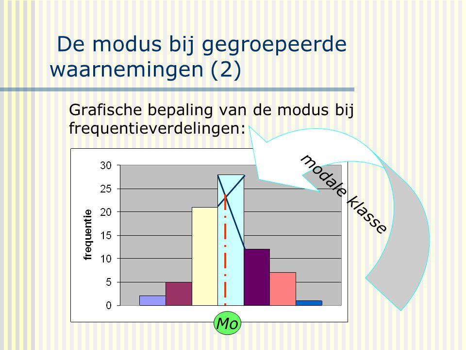 De modus bij gegroepeerde waarnemingen (2)
